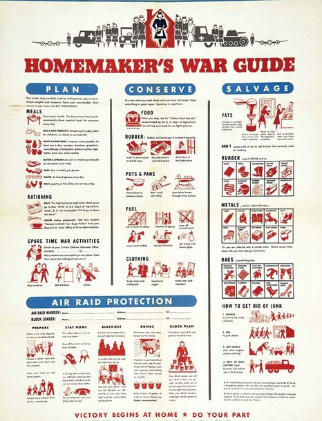 Homemaker's War Guide 1942 U.S. Government printing office  1 Affiche Non-Entoilée…