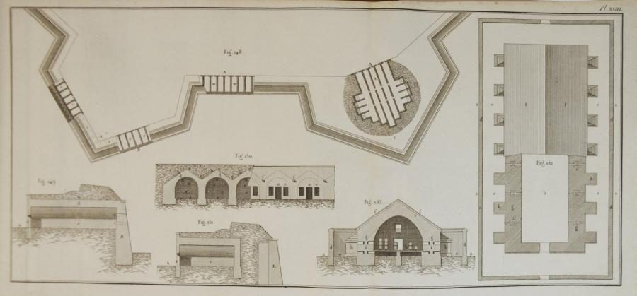 NOIZET DE SAINT-PAUL (G.). [Traité complet de fortification]. ATLAS. [Paris], [Barrois…